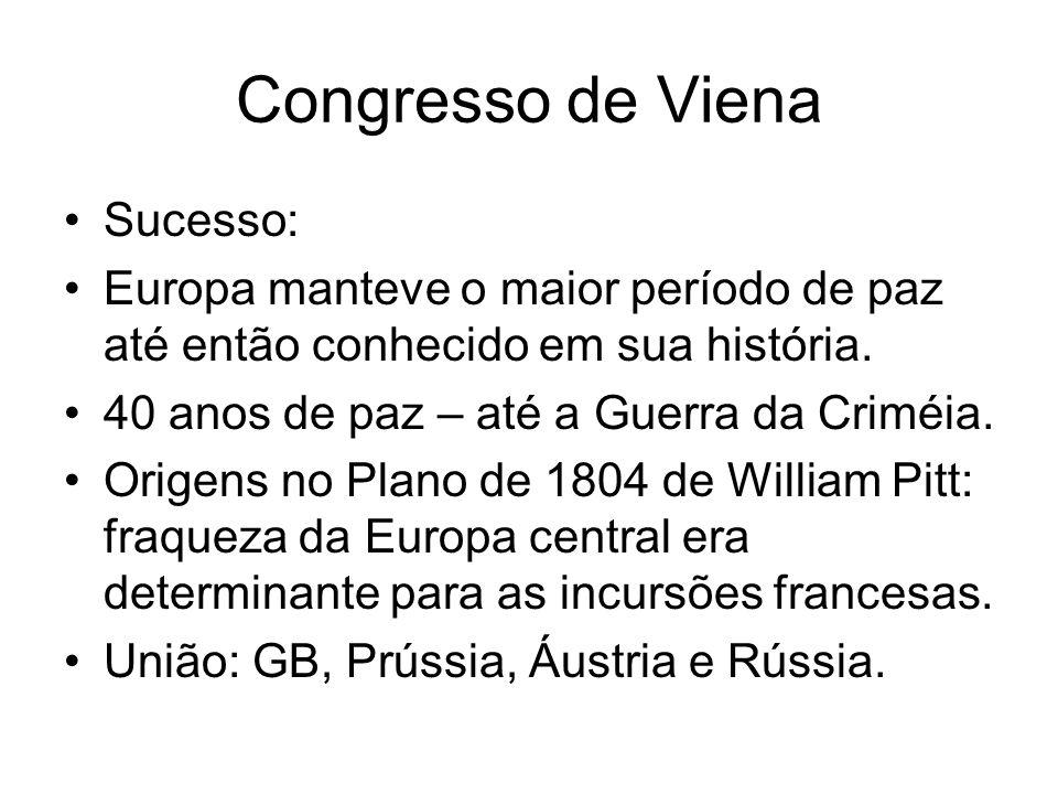 Congresso de Viena Sucesso: