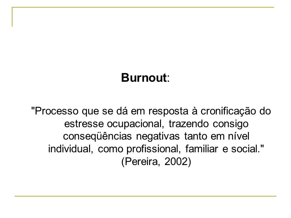 Burnout: