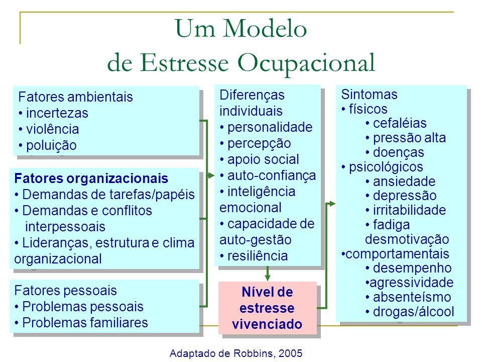 Um Modelo de Estresse Ocupacional