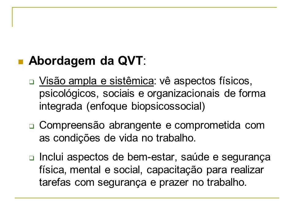 Abordagem da QVT: Visão ampla e sistêmica: vê aspectos físicos, psicológicos, sociais e organizacionais de forma integrada (enfoque biopsicossocial)
