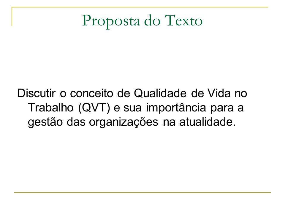 Proposta do Texto Discutir o conceito de Qualidade de Vida no Trabalho (QVT) e sua importância para a gestão das organizações na atualidade.