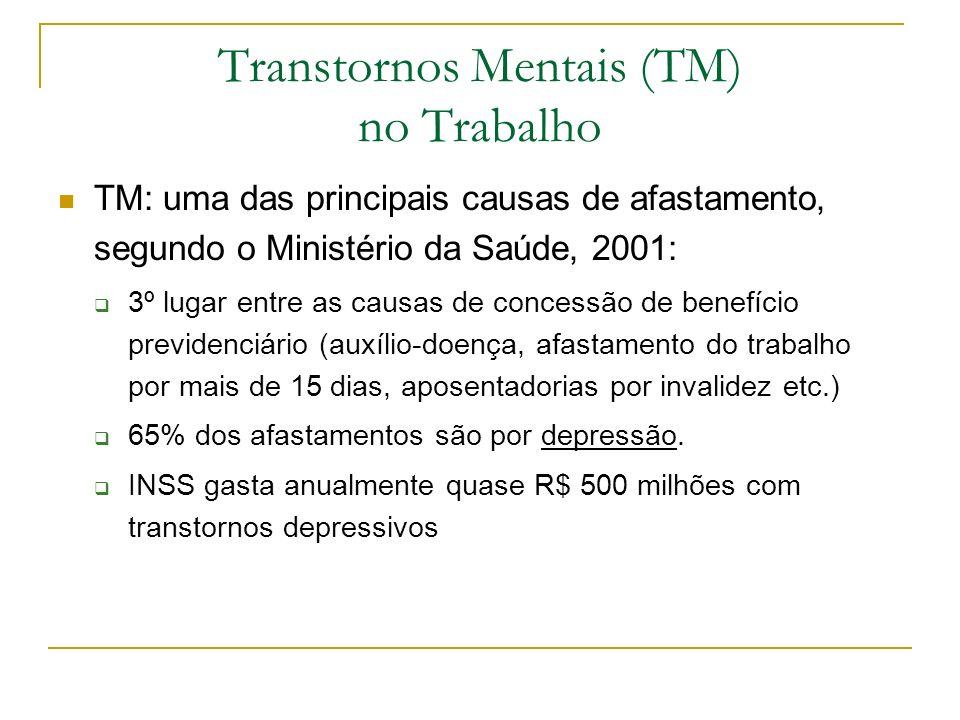 Transtornos Mentais (TM) no Trabalho