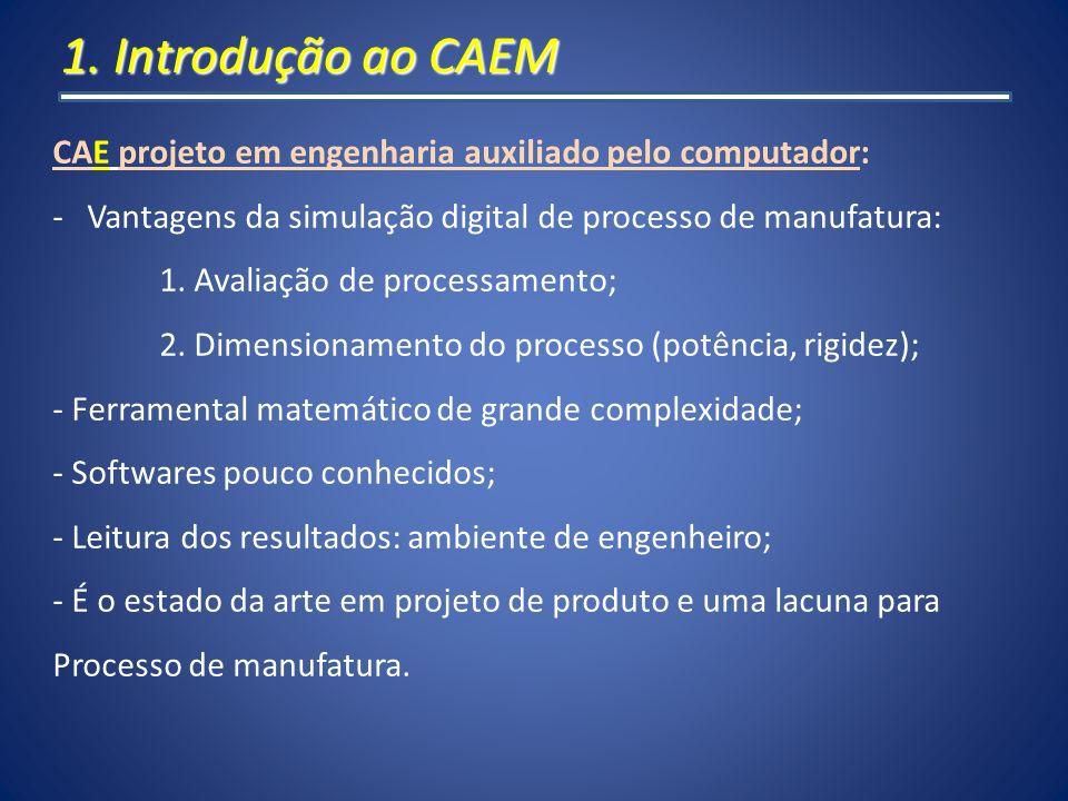 1. Introdução ao CAEM CAE projeto em engenharia auxiliado pelo computador: Vantagens da simulação digital de processo de manufatura: