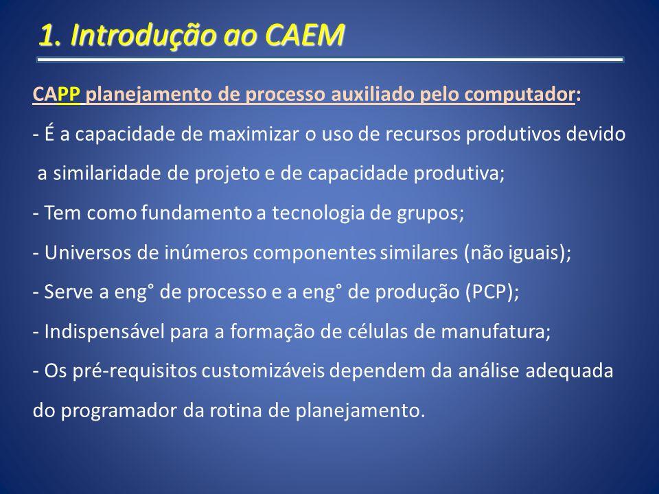 1. Introdução ao CAEM CAPP planejamento de processo auxiliado pelo computador: É a capacidade de maximizar o uso de recursos produtivos devido.