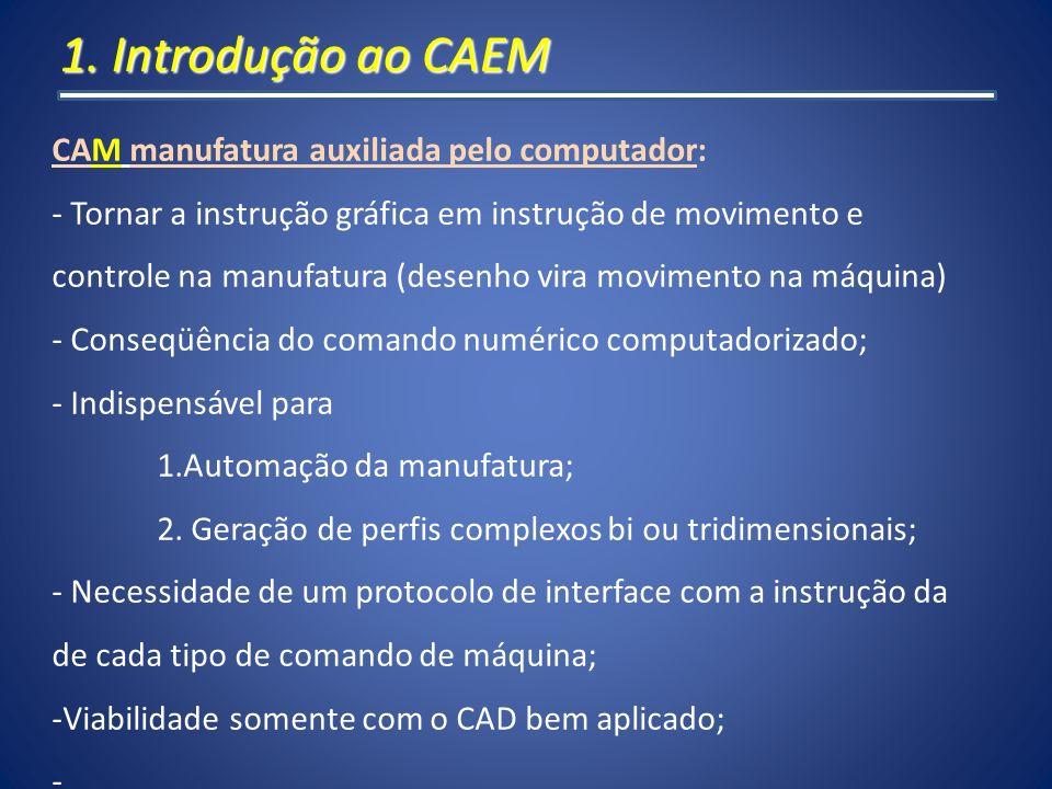 1. Introdução ao CAEM CAM manufatura auxiliada pelo computador: