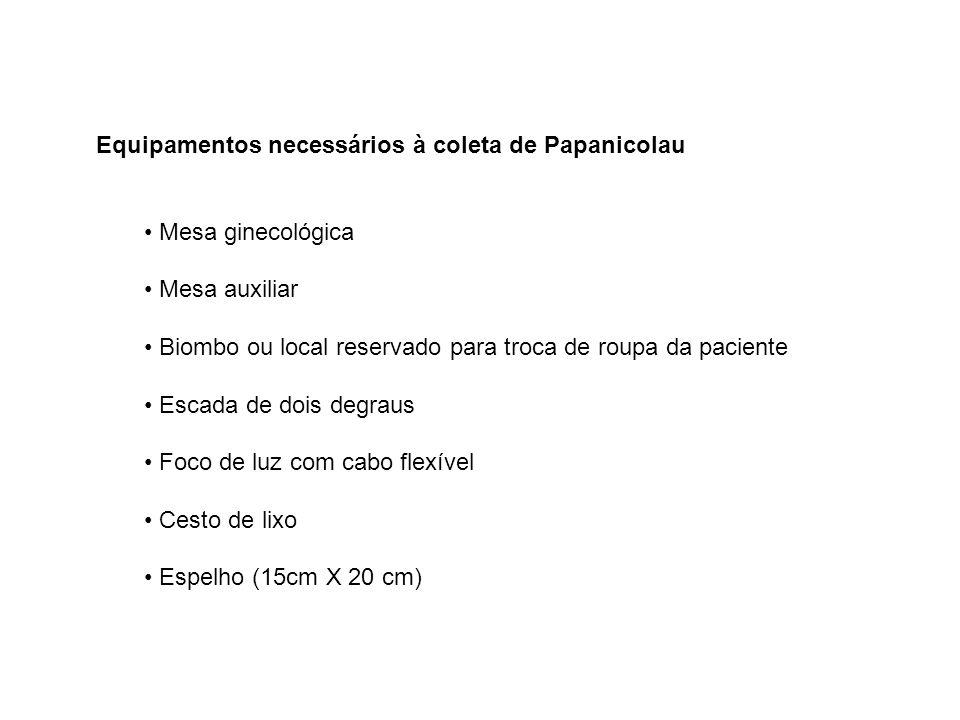 Equipamentos necessários à coleta de Papanicolau
