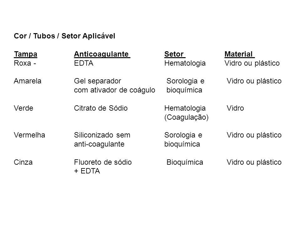 Cor / Tubos / Setor Aplicável