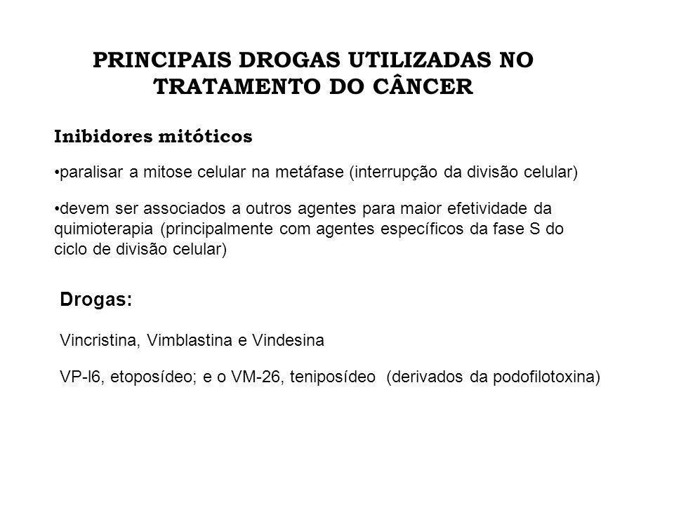 PRINCIPAIS DROGAS UTILIZADAS NO TRATAMENTO DO CÂNCER