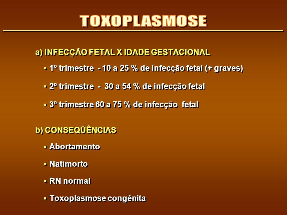 TOXOPLASMOSE INFECÇÃO FETAL X IDADE GESTACIONAL