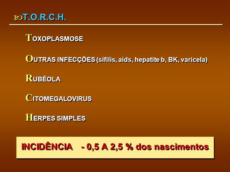INCIDÊNCIA - 0,5 A 2,5 % dos nascimentos