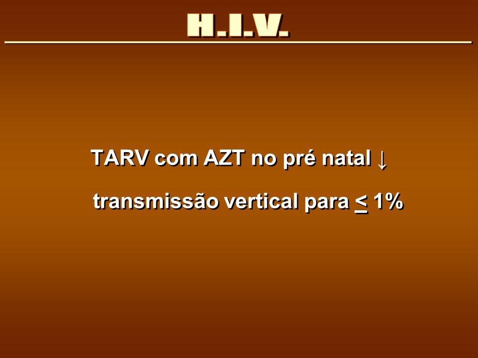 TARV com AZT no pré natal ↓ transmissão vertical para < 1%