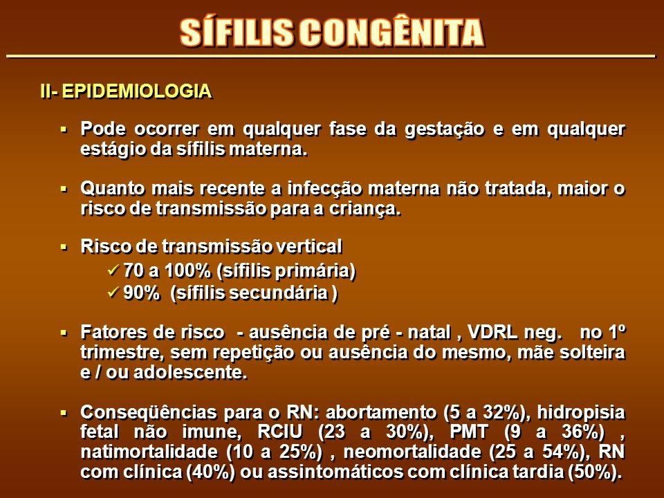 SÍFILIS CONGÊNITA II- EPIDEMIOLOGIA