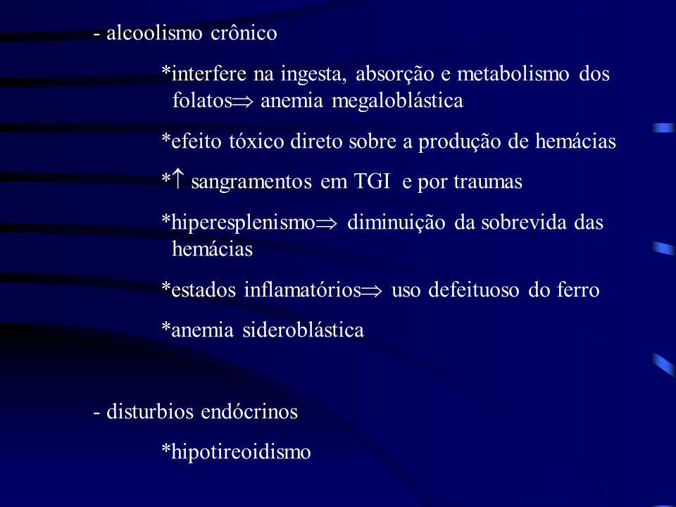 - alcoolismo crônico *interfere na ingesta, absorção e metabolismo dos folatos anemia megaloblástica.