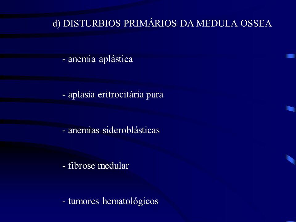 d) DISTURBIOS PRIMÁRIOS DA MEDULA OSSEA