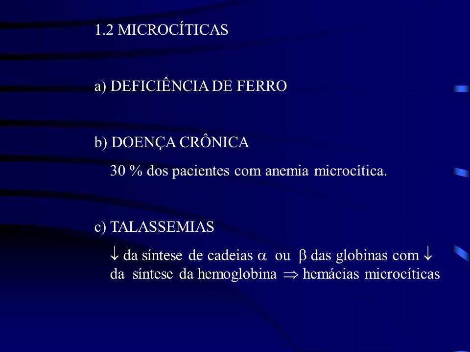 1.2 MICROCÍTICAS a) DEFICIÊNCIA DE FERRO. b) DOENÇA CRÔNICA. 30 % dos pacientes com anemia microcítica.
