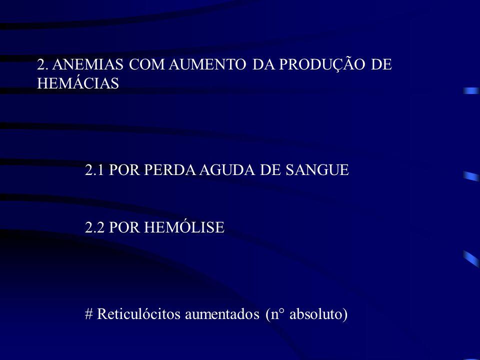 2. ANEMIAS COM AUMENTO DA PRODUÇÃO DE HEMÁCIAS