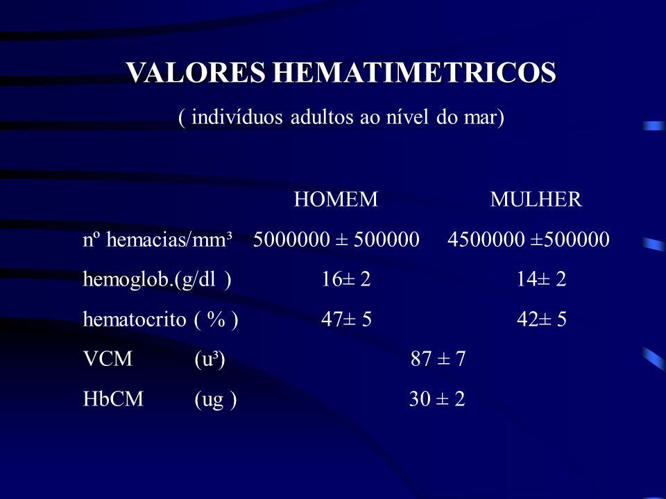 VALORES HEMATIMETRICOS