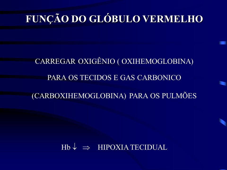 FUNÇÃO DO GLÓBULO VERMELHO