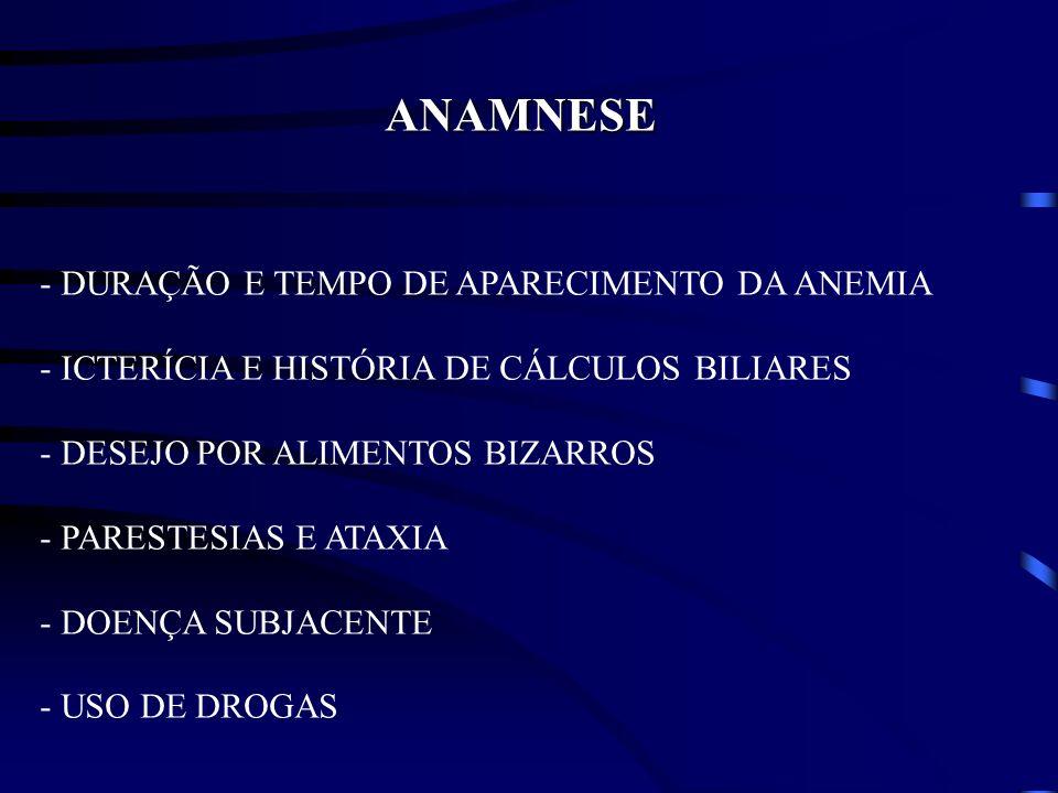 ANAMNESE - DURAÇÃO E TEMPO DE APARECIMENTO DA ANEMIA