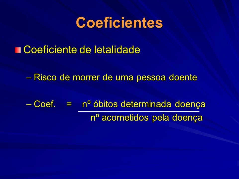 Coeficientes Coeficiente de letalidade