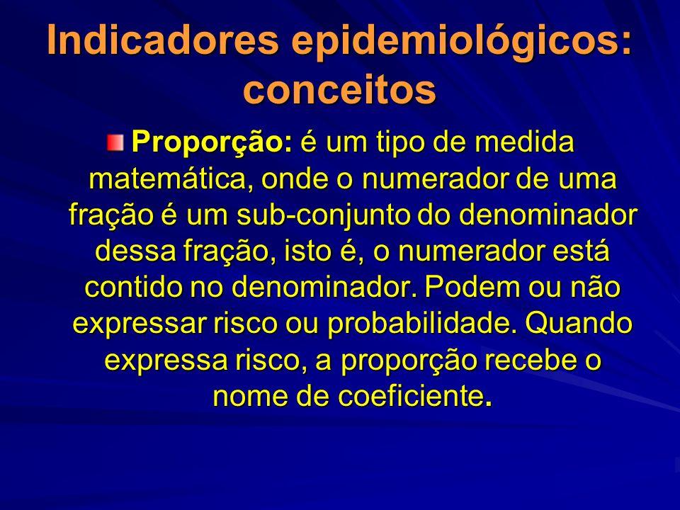 Indicadores epidemiológicos: conceitos