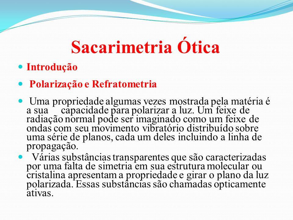 Sacarimetria Ótica Introdução Polarização e Refratometria