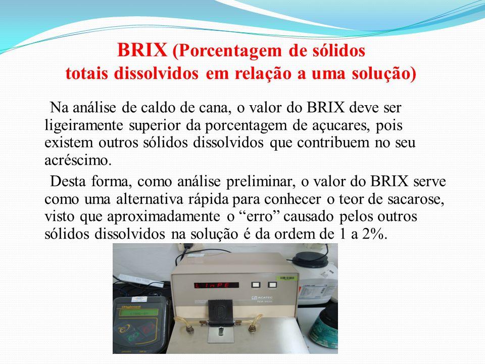 BRIX (Porcentagem de sólidos totais dissolvidos em relação a uma solução)