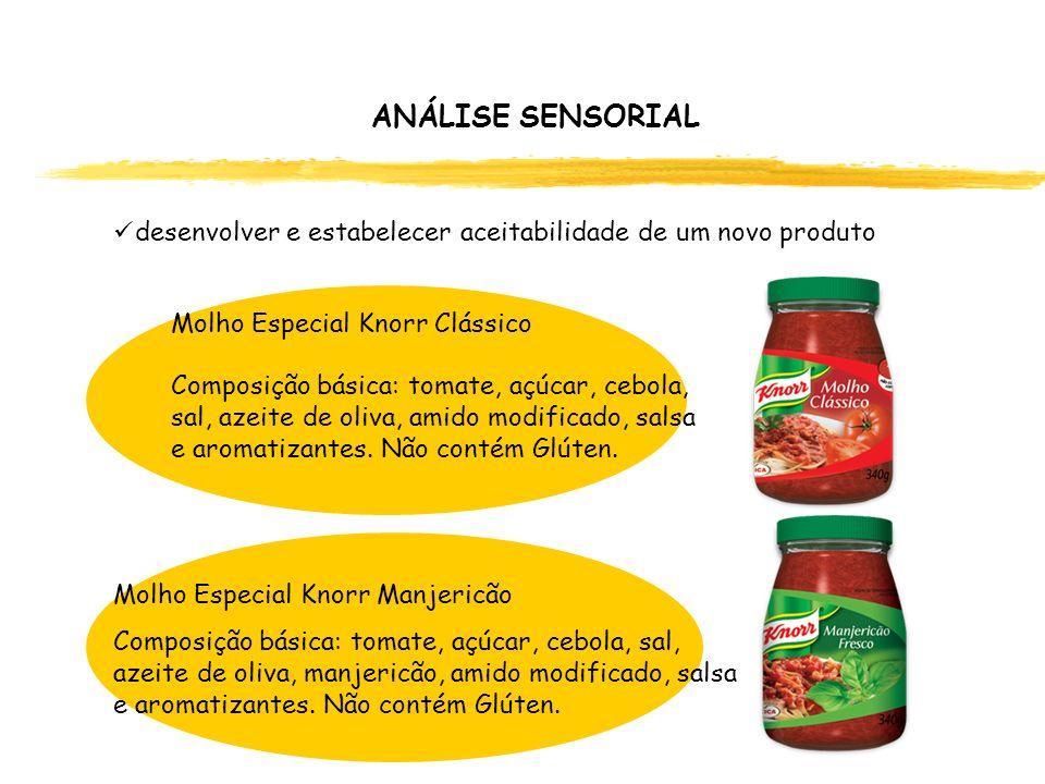 ANÁLISE SENSORIAL desenvolver e estabelecer aceitabilidade de um novo produto. Molho Especial Knorr Clássico.