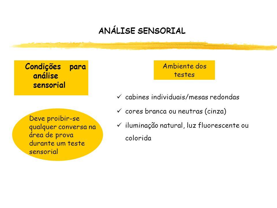 Condições para análise sensorial