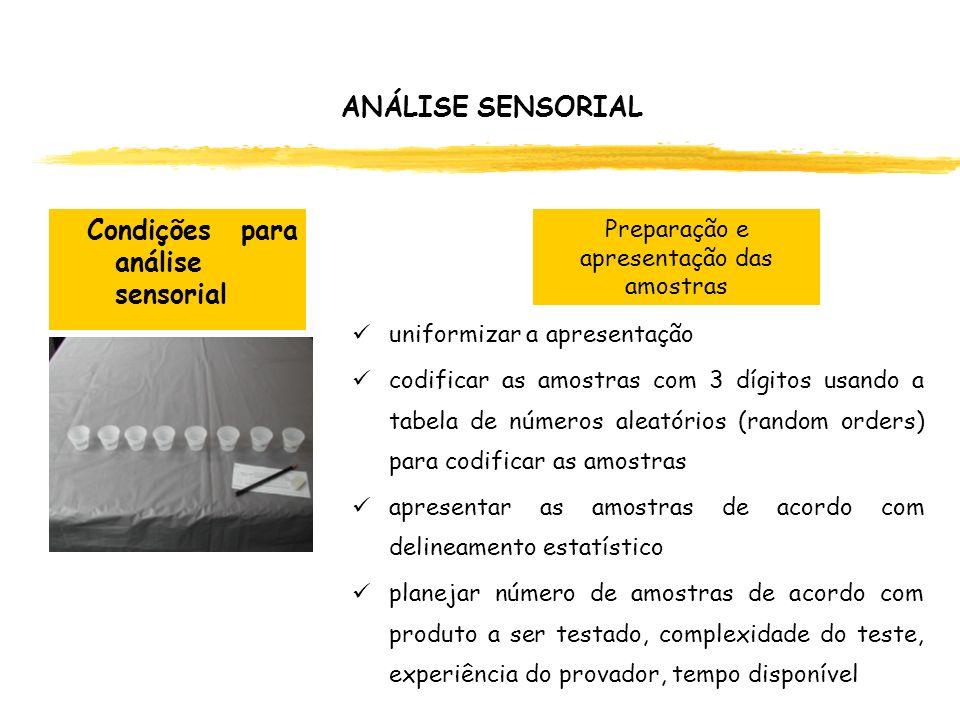 Preparação e apresentação das amostras