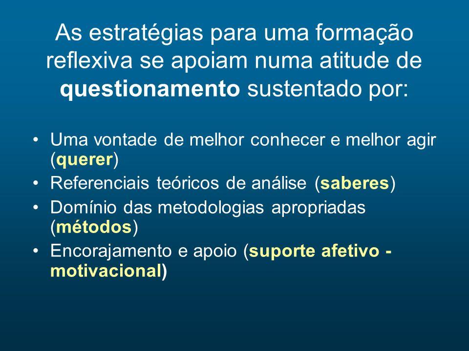As estratégias para uma formação reflexiva se apoiam numa atitude de questionamento sustentado por: