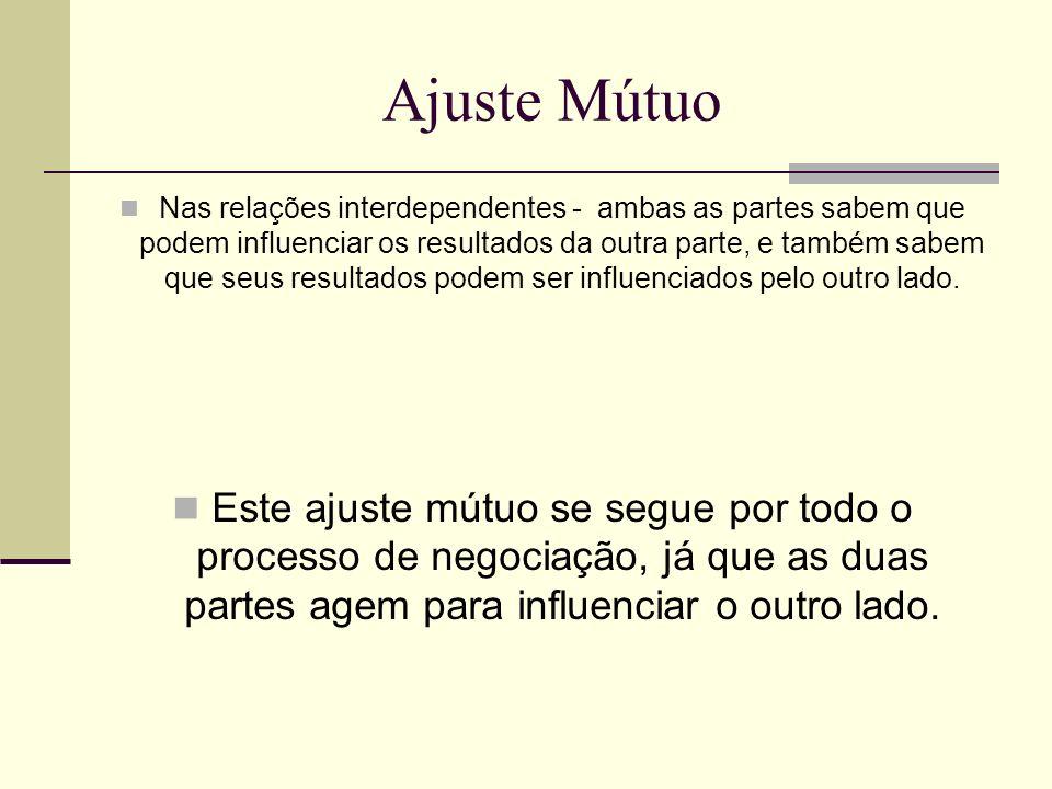 Ajuste Mútuo