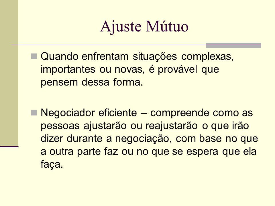 Ajuste MútuoQuando enfrentam situações complexas, importantes ou novas, é provável que pensem dessa forma.