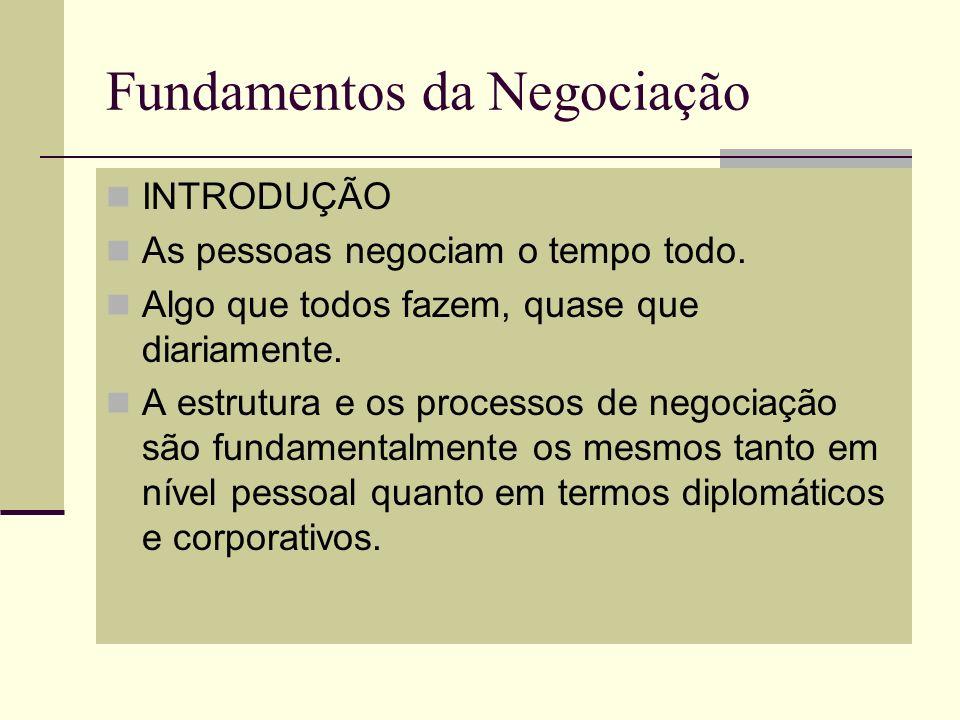 Fundamentos da Negociação