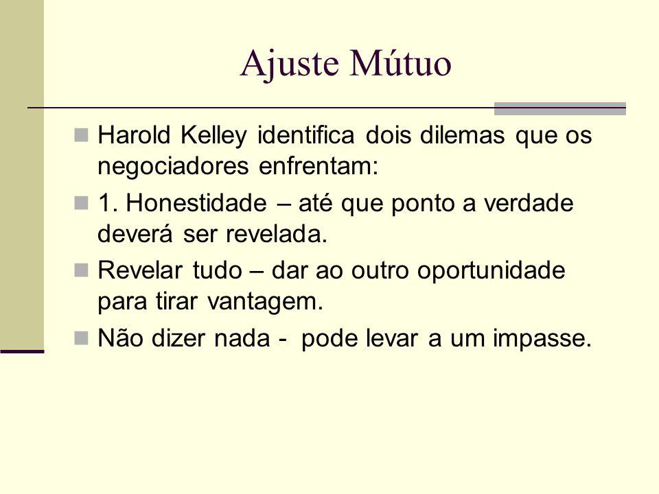 Ajuste MútuoHarold Kelley identifica dois dilemas que os negociadores enfrentam: 1. Honestidade – até que ponto a verdade deverá ser revelada.