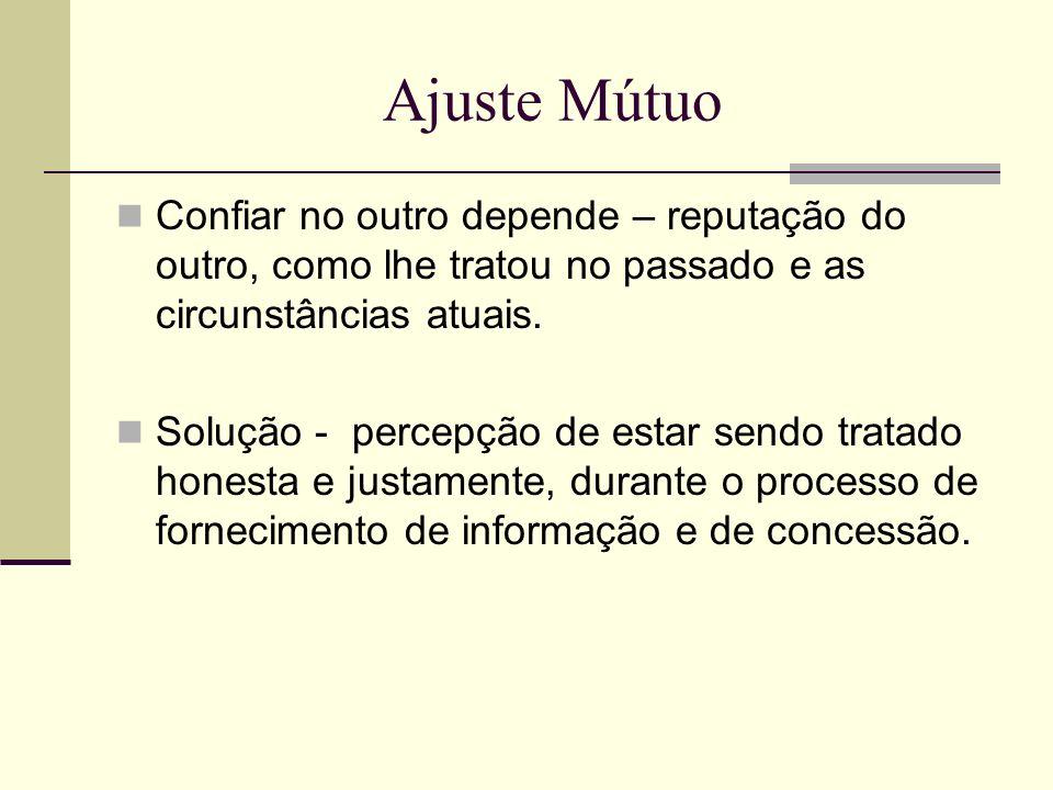 Ajuste MútuoConfiar no outro depende – reputação do outro, como lhe tratou no passado e as circunstâncias atuais.