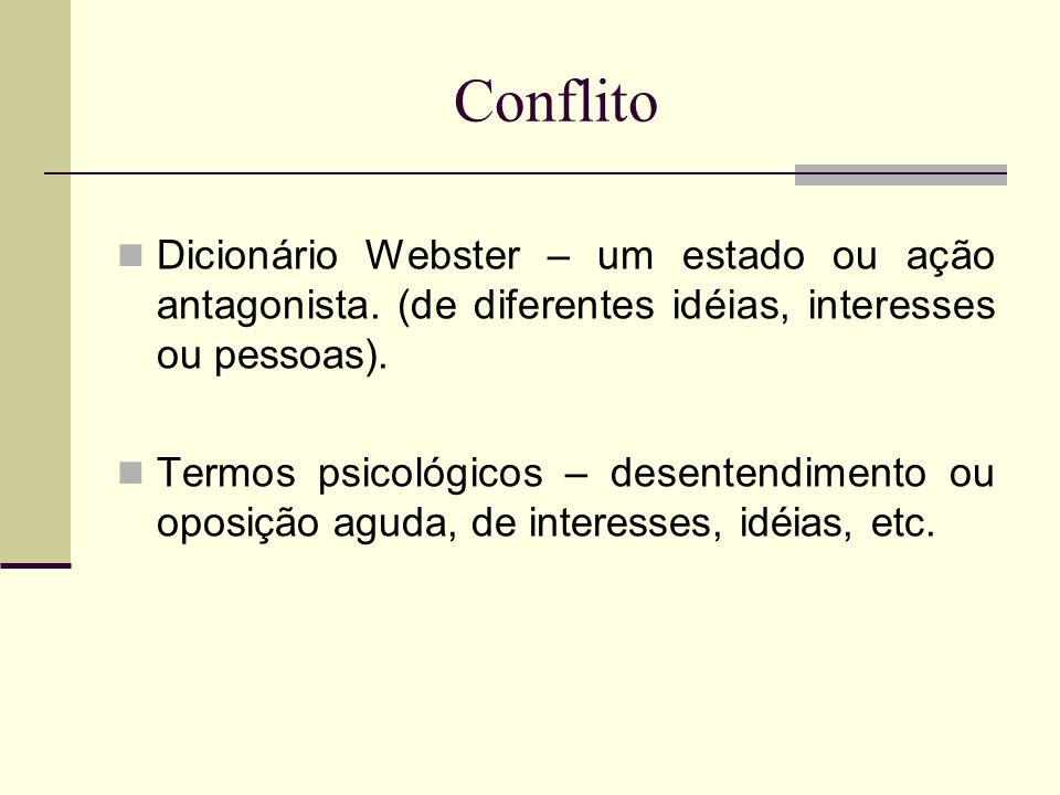 Conflito Dicionário Webster – um estado ou ação antagonista. (de diferentes idéias, interesses ou pessoas).