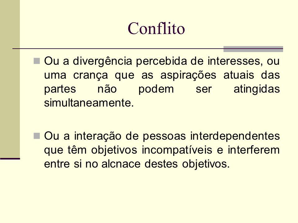 Conflito Ou a divergência percebida de interesses, ou uma crança que as aspirações atuais das partes não podem ser atingidas simultaneamente.