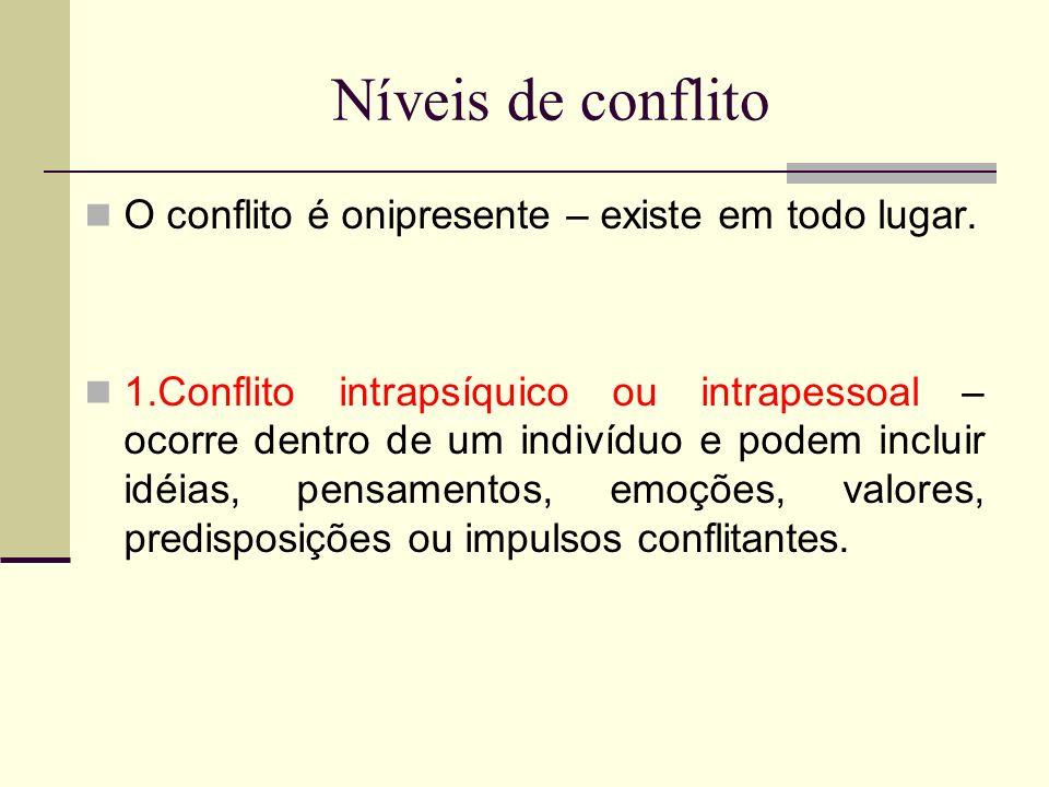 Níveis de conflito O conflito é onipresente – existe em todo lugar.