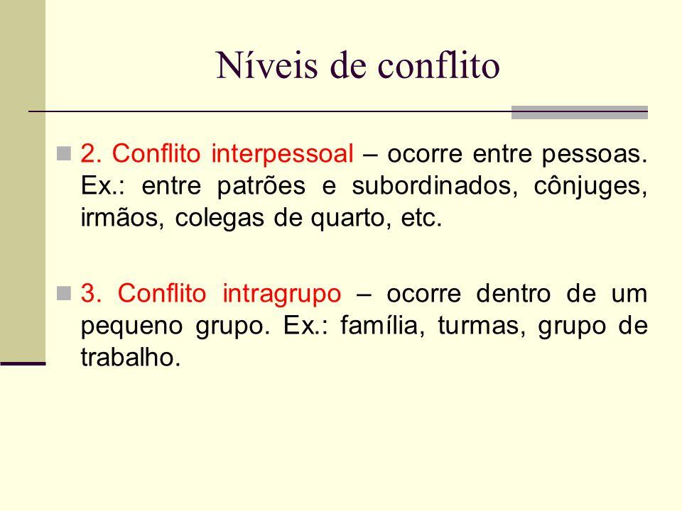 Níveis de conflito 2. Conflito interpessoal – ocorre entre pessoas. Ex.: entre patrões e subordinados, cônjuges, irmãos, colegas de quarto, etc.