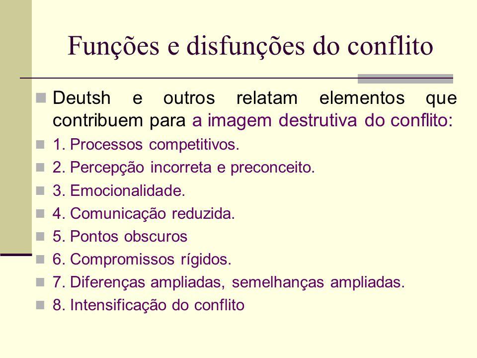 Funções e disfunções do conflito