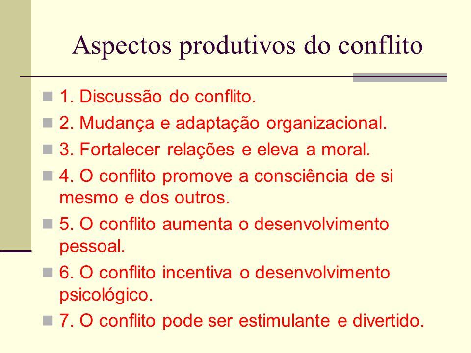 Aspectos produtivos do conflito