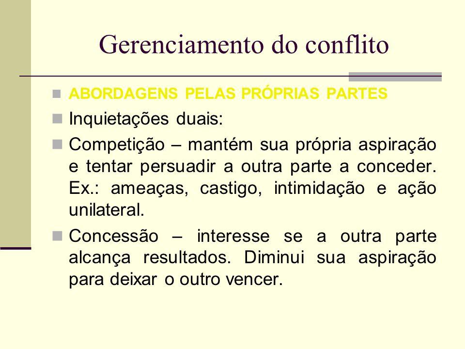 Gerenciamento do conflito