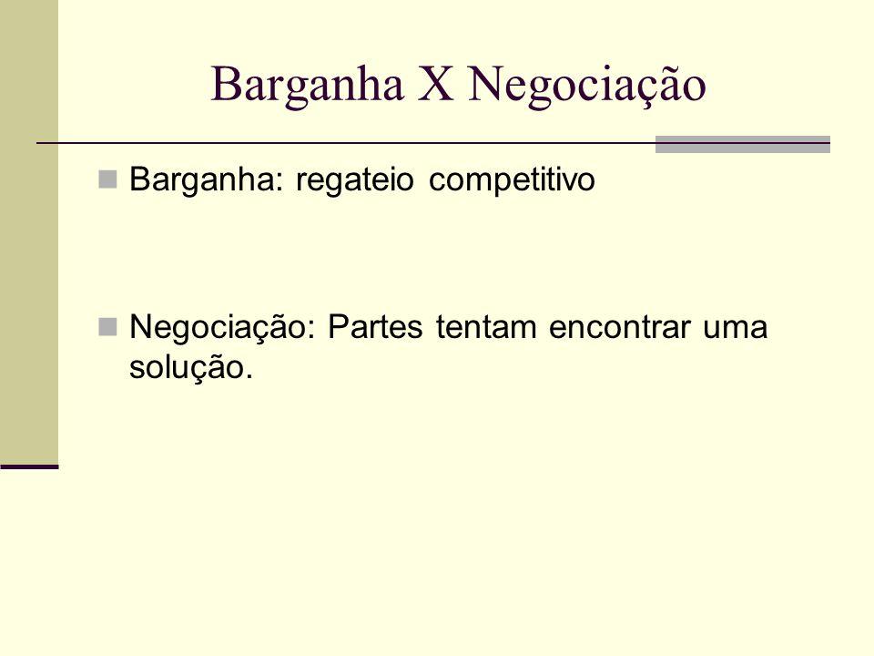 Barganha X Negociação Barganha: regateio competitivo