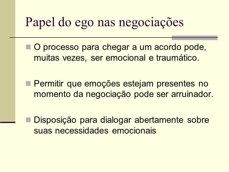 Papel do ego nas negociações