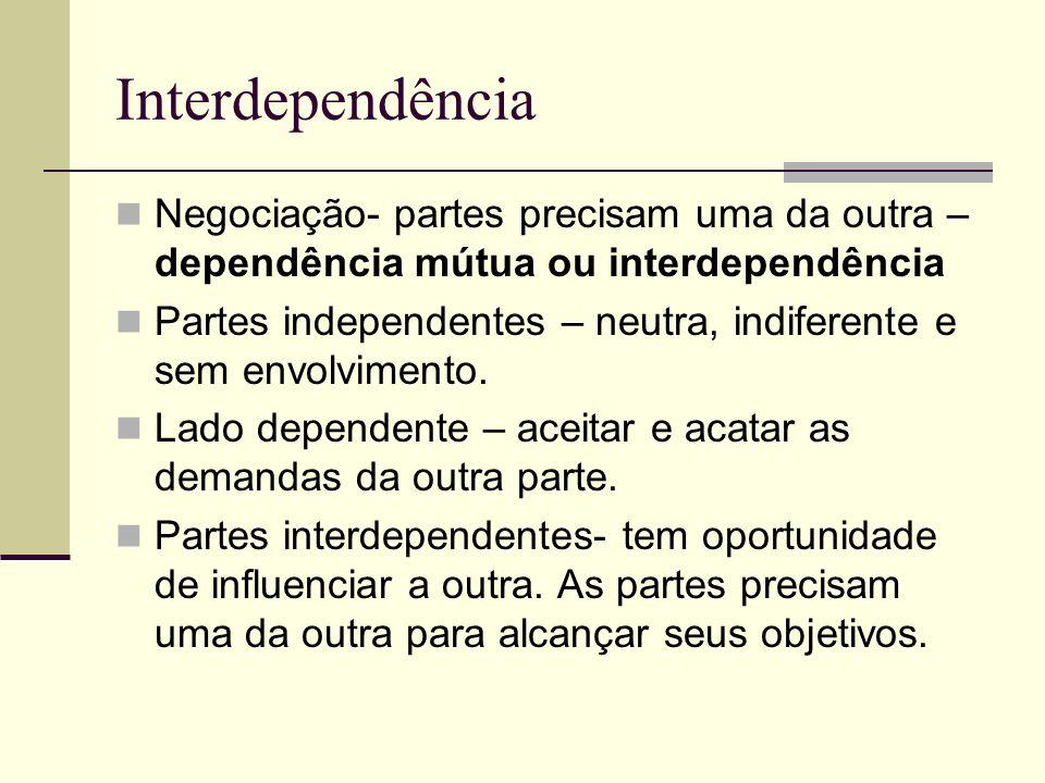 InterdependênciaNegociação- partes precisam uma da outra – dependência mútua ou interdependência.