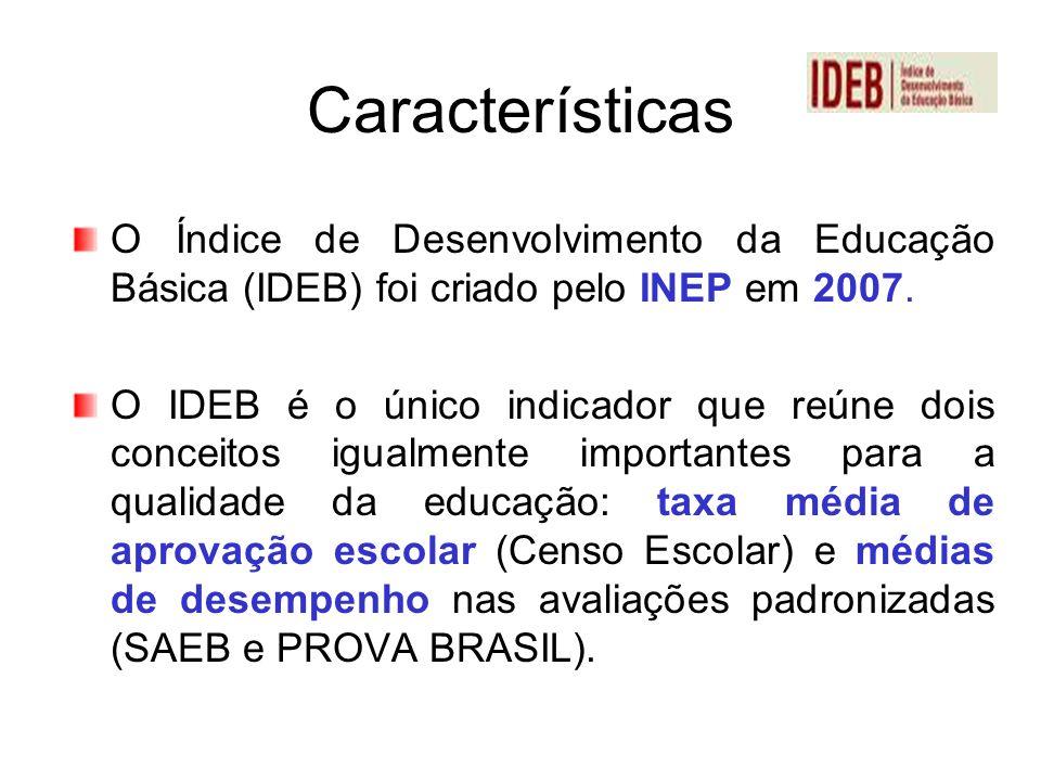 Características O Índice de Desenvolvimento da Educação Básica (IDEB) foi criado pelo INEP em 2007.