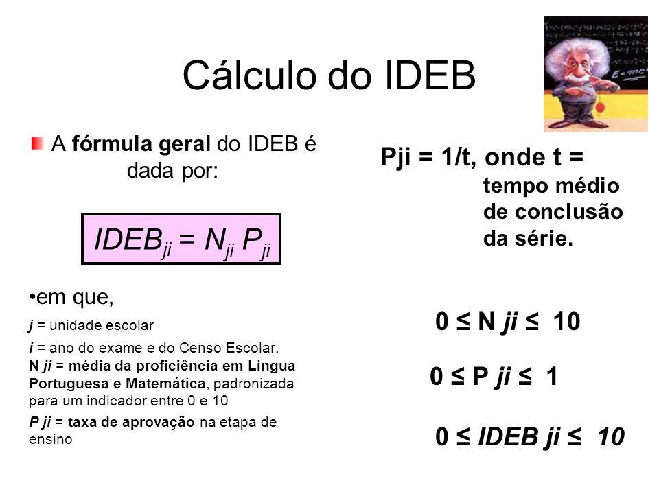 A fórmula geral do IDEB é dada por:
