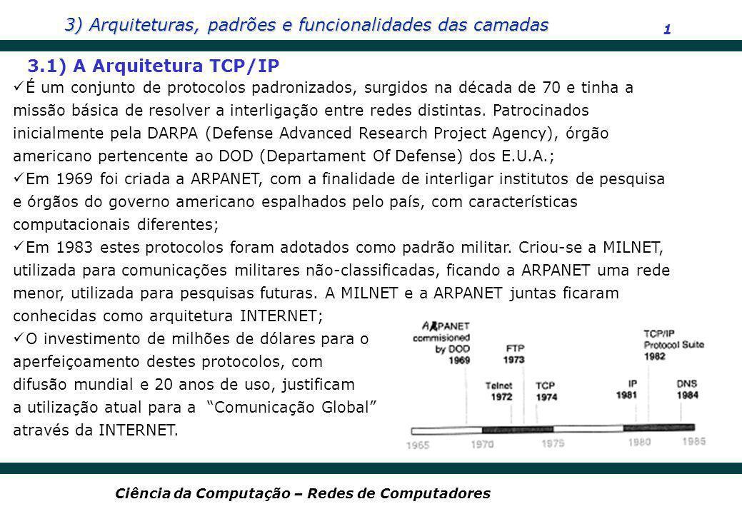 3.1) A Arquitetura TCP/IP
