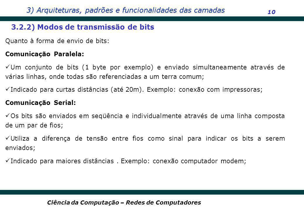 3.2.2) Modos de transmissão de bits